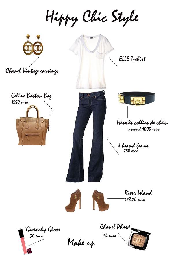 Celine,Chanel,Jbrand ,Hermès, River Island, Givenchy gloss