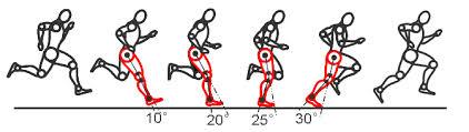 come appoggiare il piede durante la corsa